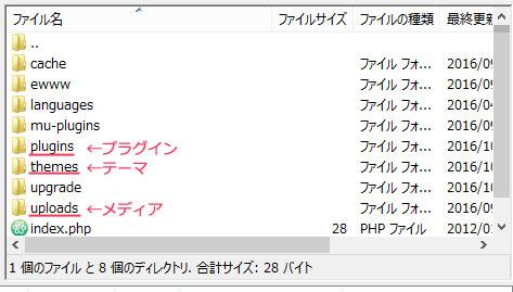 FileZillaの操作画面