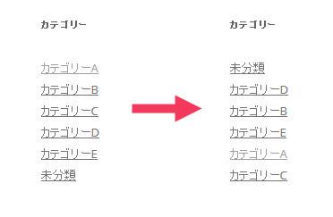 Taxonomy Order使用前・使用後のカテゴリーウィジェット