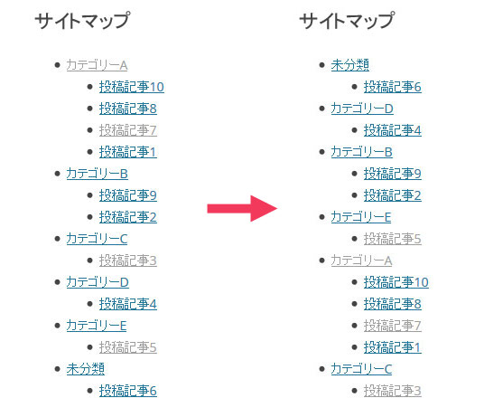 Taxonomy Order使用前・使用後のPS Auto Sitemap
