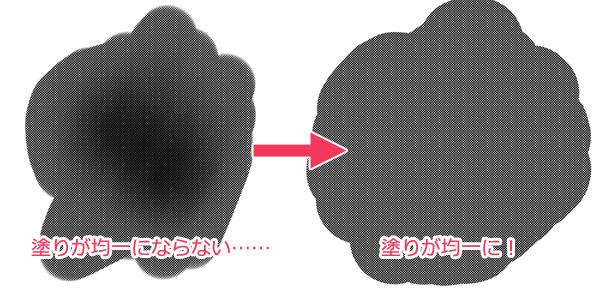 テクスチャを「鉛筆」で塗った場合(左)と「トーン」で塗った場合(右)