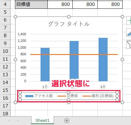 Excelのグラフに基準線を引く方法を紹介!線が短いのを長くするやり方も